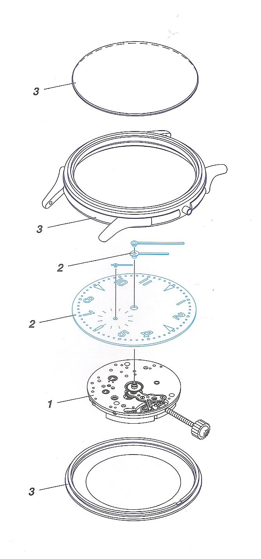 le-parte-del-orologio-movimento-quadrante-cassa